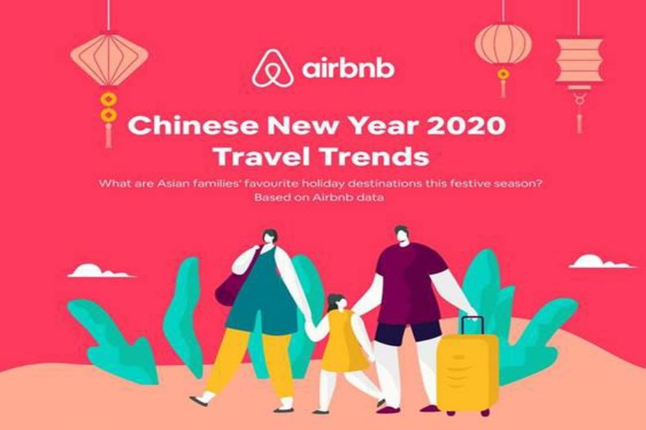 Airbnb Sees 74 Surge in Overseas Family Reunions during Chinese New Year